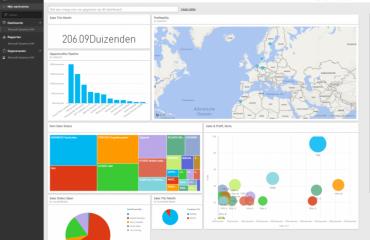 ERP Software Online